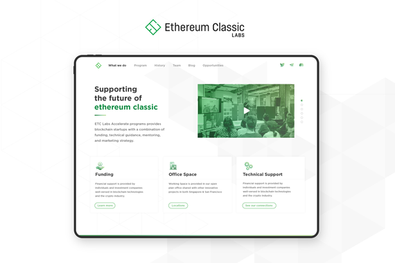 Ethereum Classic Labs: Branding and Web Design
