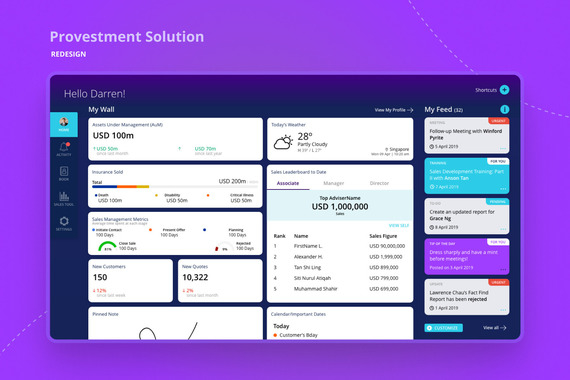 AI-based Financial Planning Recommendation Engine