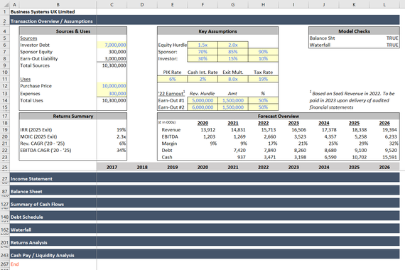 Cash Flow Model for Search Fund