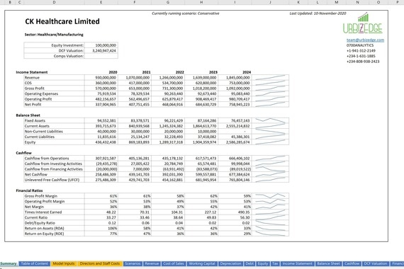 Financial Modeling and DCF Valuation Template for a Manufacturing, Trading, or SaaS Company