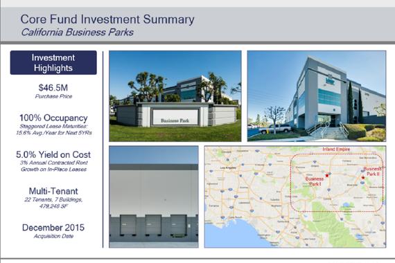 Fundraising Presentation for a Multibillion-dollar Core Property Fund