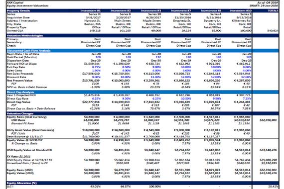 DCF Valuation Model of Property Portfolio