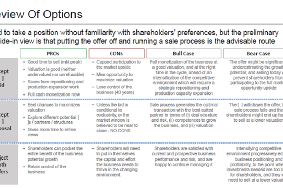 Sell-Side / Buy-Side Financial Advisory (Extract)