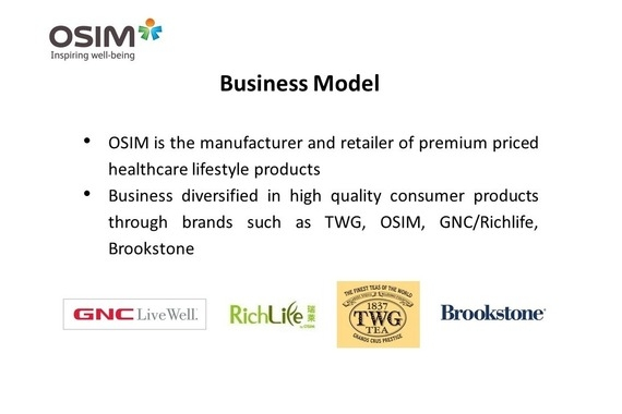 Equity Analysis of Osim International