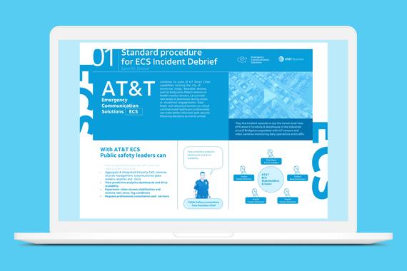AT&T ECS Presentation