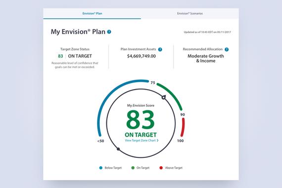 Envision® - A Convenient Retirement Planning Tool