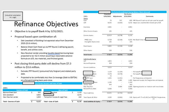 Balance Sheet Restructuring via Sale-leaseback and New Lender
