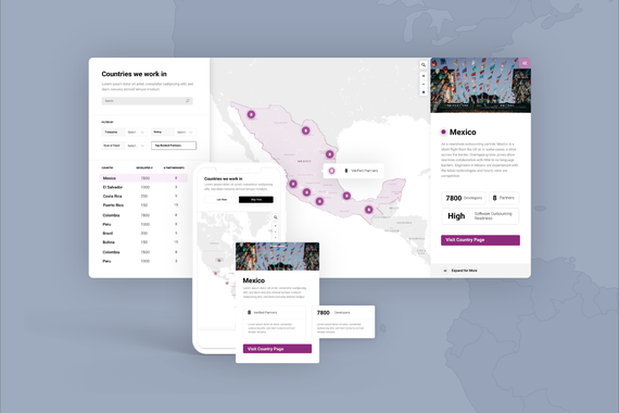 Responsive Dashboard  Redesign for a Global Outsourcing Firm