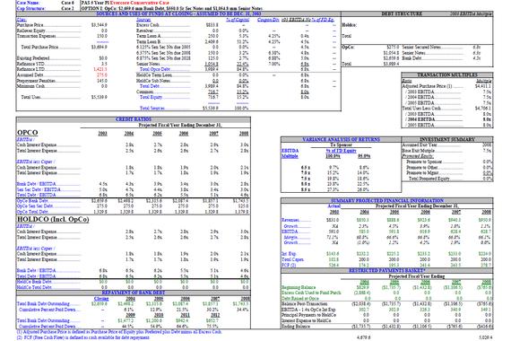 $4.0 Billion Leveraged Buyout Financial Model