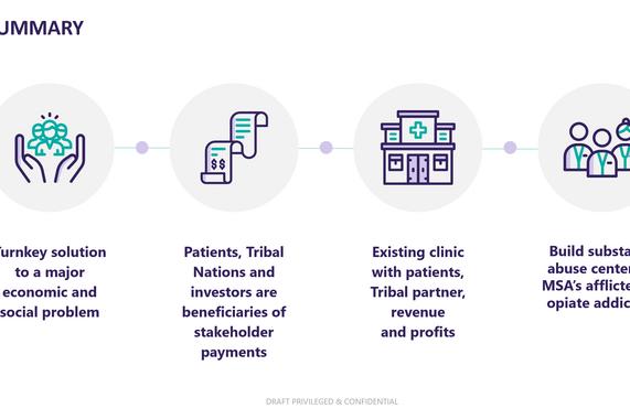 Healthcare Clinic Investor Deck