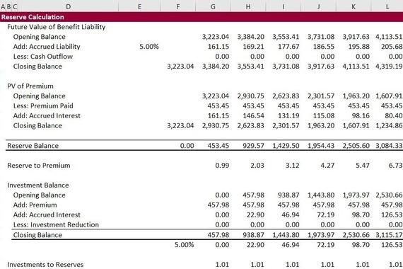 Aviva Acquisition of RBC Insurance