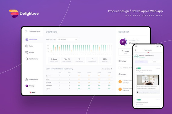 Franchise operations automation App