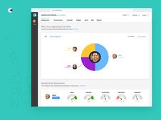 Cultivate AI—Web Application | UI/UX Design, Branding