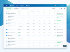 Airpush Advertising Dashboard