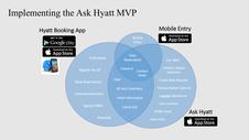 Hyatt Guest Experience