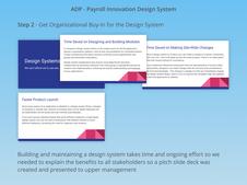 ADP PI Design System