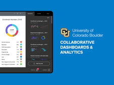 Collaborative Dashboard and Analytics