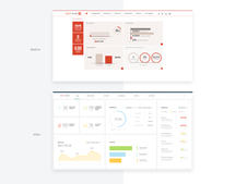 BigTime Web Software Redesign
