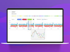 Falkonry AI Dashboard Design & Data Viz