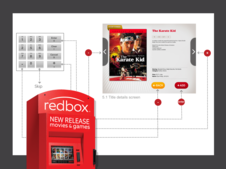 Kiosk Experience for the Visually Impaired