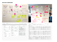 IBM Bluemix Unified Dashboard