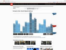 WEF Data Visualization