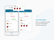Healthene | Health Improvement App