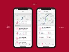 Fiat Companion App