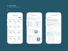 Noteworth | Cross-device SaaS Solution