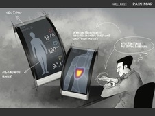 Wearables Conceptual Application