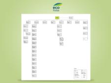 Ecofrotas | Website and Intranet