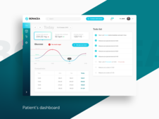 Bonacea | Medical App