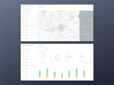 Industrial Analytics Dashboard
