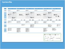 Virtual Incubation Platform