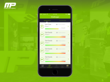 MusclePharm Mobile App