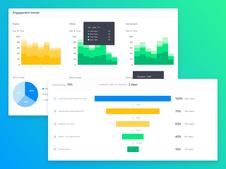 WebEngage B2B Marketing Tool