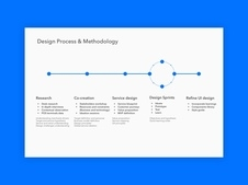 BBVA: Banking Product Design