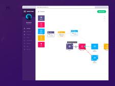 MarketHero—Email Marketing Application | UI/UX Design